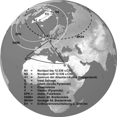 Globus-Grafik_Atlantis