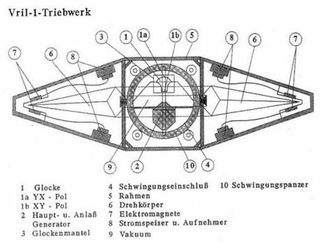 Vriel-1 Triebwerk